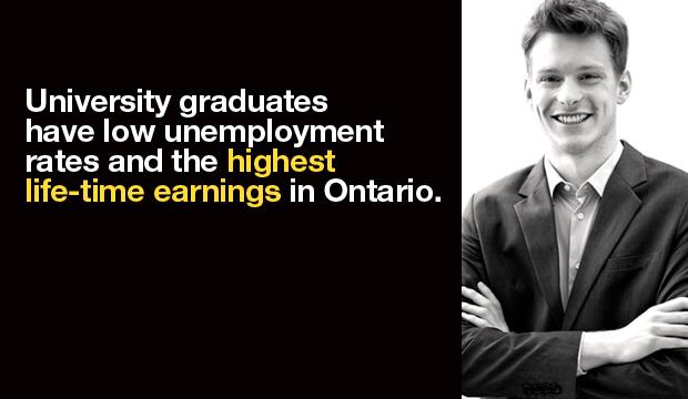 University grads employment
